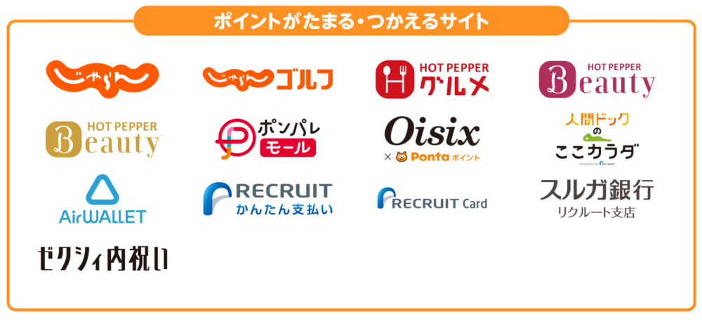 recruitcard-point-use